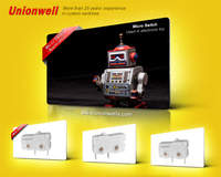 //static.unionwellvietnam.com/cloud/pjBpoKkpRliSojilrmlmk/Micro-Switch-Supplier.jpg