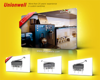//static.unionwellvietnam.com/cloud/pmBpoKkpRliSojilmplpk/Micro-Switch-Supplier.jpg